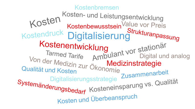 Strategie-Trends 2019