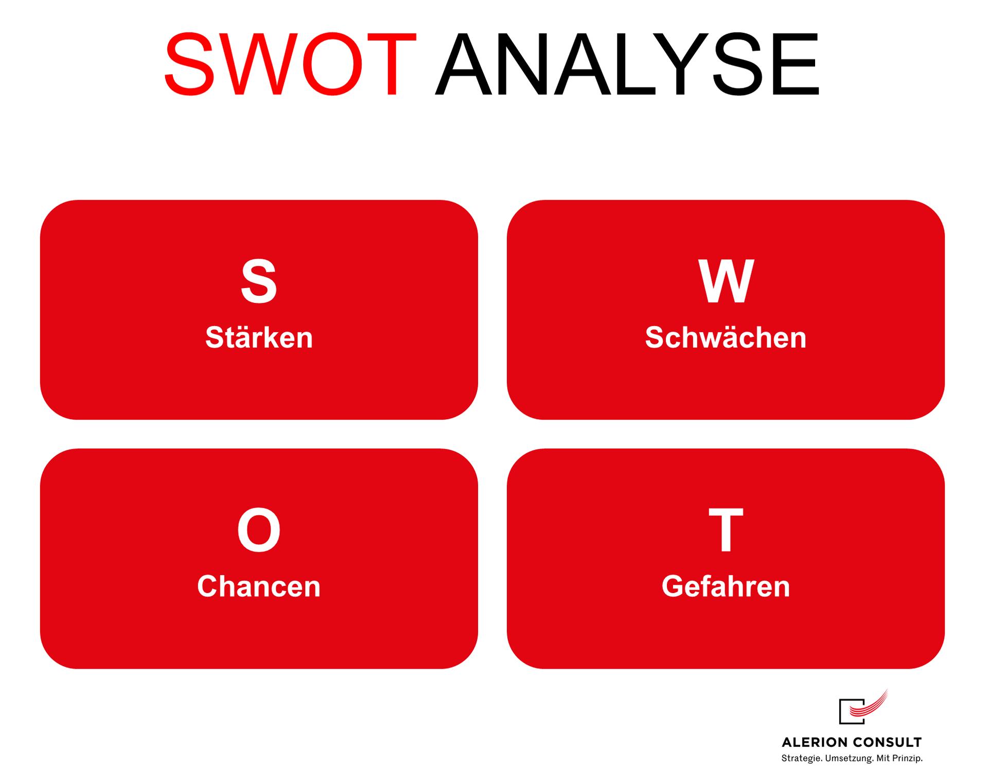 SWOT Analyse - Strategieentwicklung Alerion