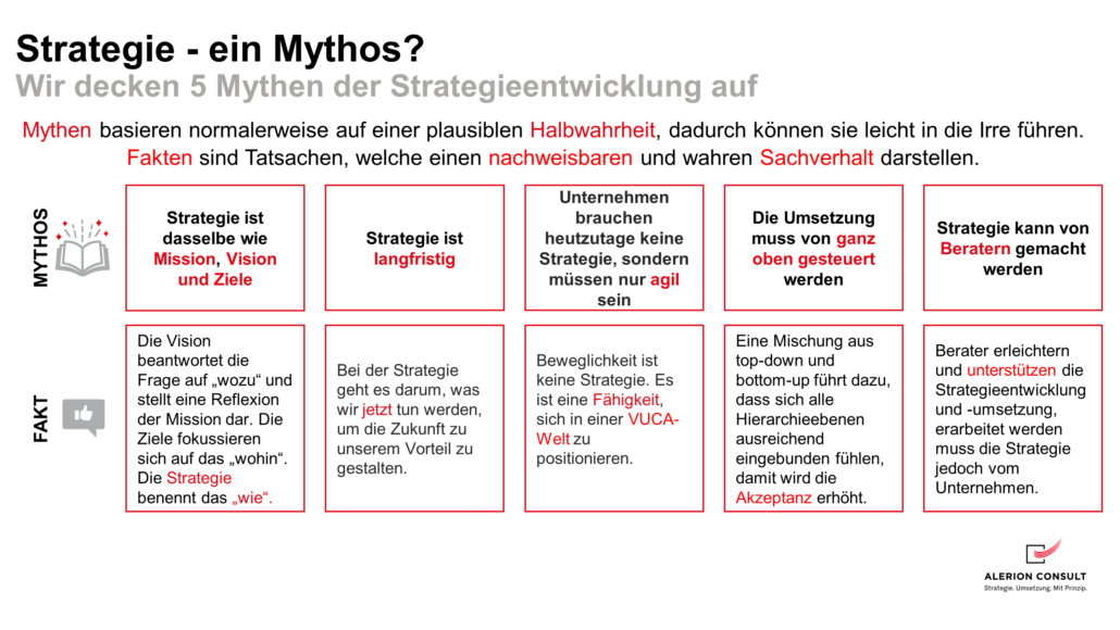 Mythen der Strategieentwicklung