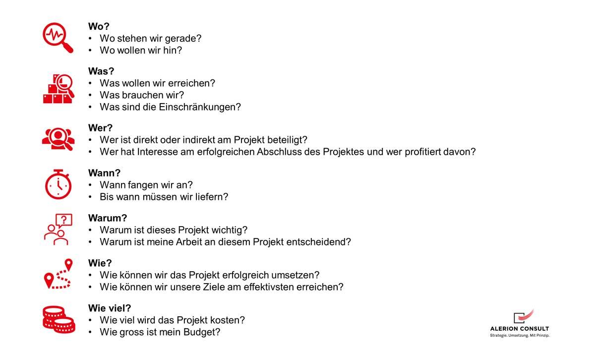 Projekterfolg = Projektstart